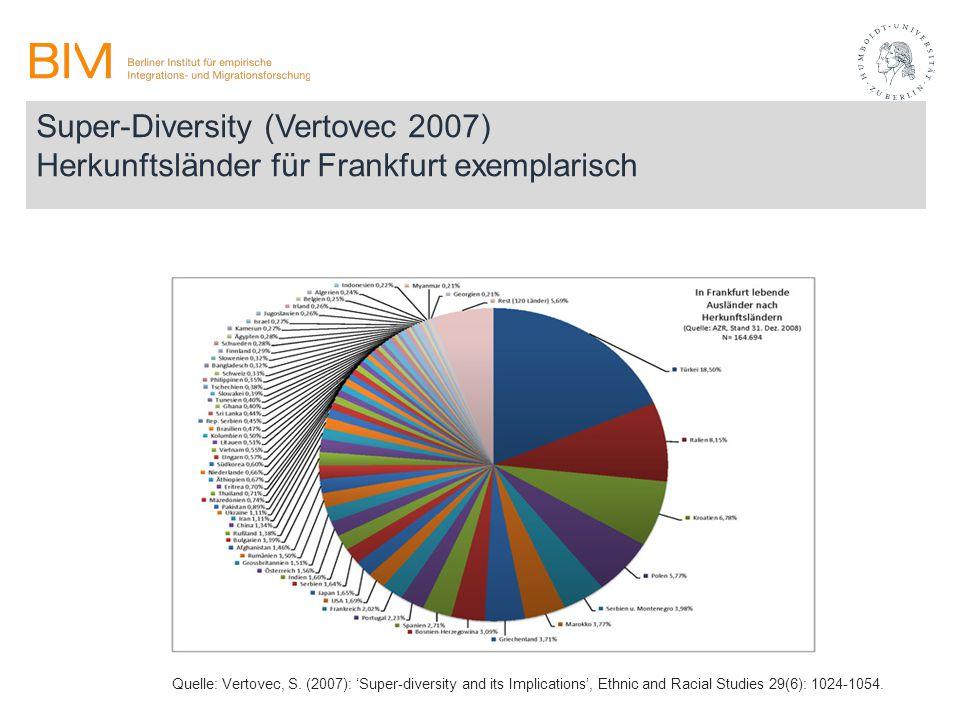 Höhere Schulabschlüsse - Abitur und Fachabitur (Mikrozensus 2010) Datenlage 2010 Höhere Schulbildung 20-25jährige: mit türkischem MH 22,4% ohne MH 42,2%