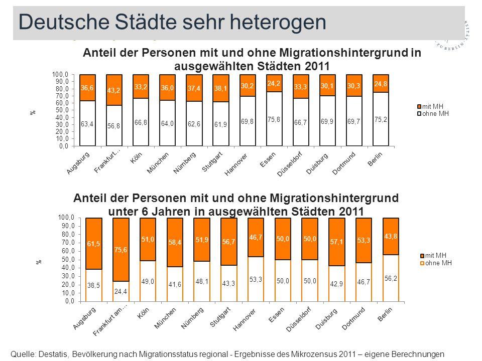 Einwohner_innen mit Migrationshintergrund ca.16,3 Mio davon ca.
