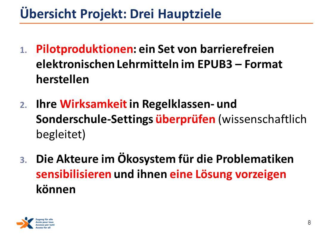 Übersicht Projekt: Drei Hauptziele 1. Pilotproduktionen: ein Set von barrierefreien elektronischen Lehrmitteln im EPUB3 – Format herstellen 2. Ihre Wi