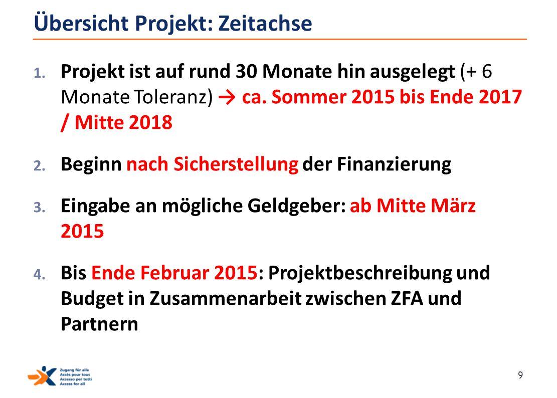 Übersicht Projekt: Zeitachse 1. Projekt ist auf rund 30 Monate hin ausgelegt (+ 6 Monate Toleranz) → ca. Sommer 2015 bis Ende 2017 / Mitte 2018 2. Beg