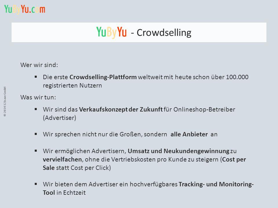 © 2014 123save GmbH Wer wir sind:  Die erste Crowdselling-Plattform weltweit mit heute schon über 100.000 registrierten Nutzern Was wir tun:  Wir si