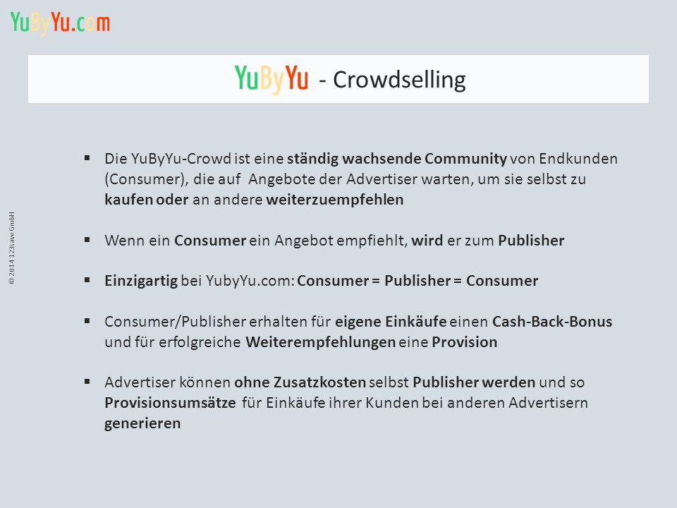 © 2014 123save GmbH  Die YuByYu-Crowd ist eine ständig wachsende Community von Endkunden (Consumer), die auf Angebote der Advertiser warten, um sie s