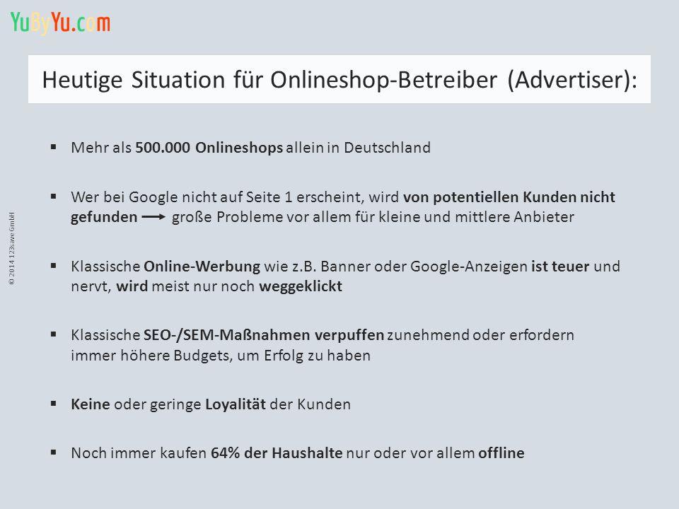 © 2014 123save GmbH  Mehr als 500.000 Onlineshops allein in Deutschland  Wer bei Google nicht auf Seite 1 erscheint, wird von potentiellen Kunden ni