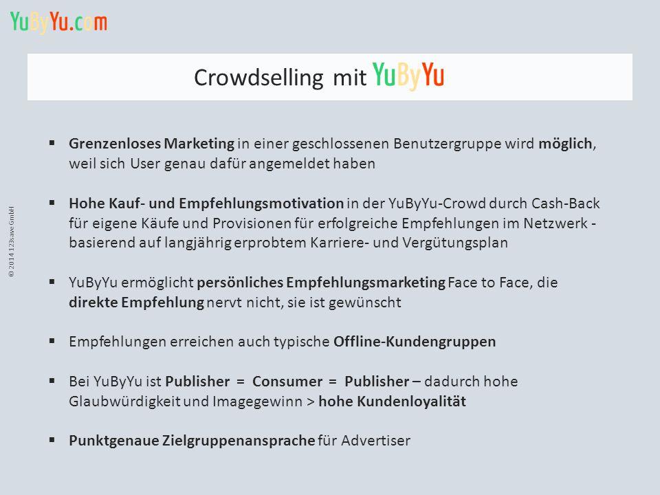 © 2014 123save GmbH Crowdselling mit  Grenzenloses Marketing in einer geschlossenen Benutzergruppe wird möglich, weil sich User genau dafür angemelde