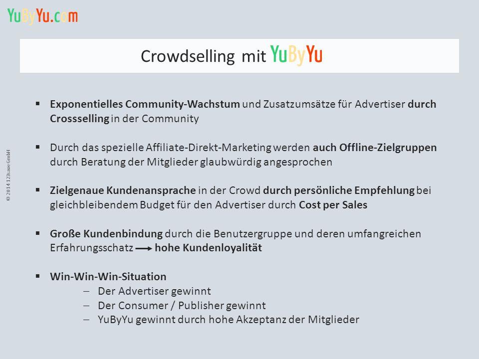 © 2014 123save GmbH Crowdselling mit  Exponentielles Community-Wachstum und Zusatzumsätze für Advertiser durch Crossselling in der Community  Durch