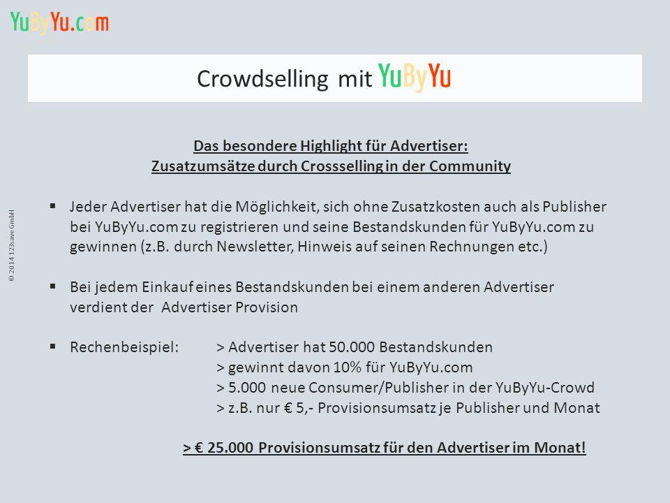 © 2014 123save GmbH Crowdselling mit Das besondere Highlight für Advertiser: Zusatzumsätze durch Crossselling in der Community  Jeder Advertiser hat