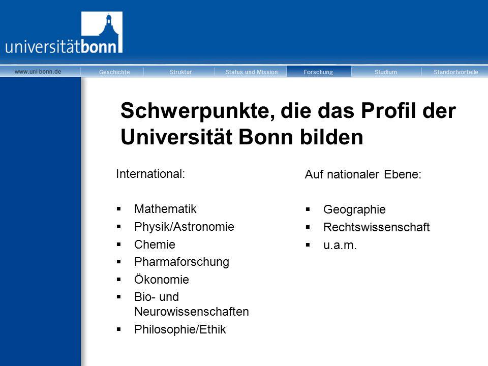 Schwerpunkte, die das Profil der Universität Bonn bilden International:  Mathematik  Physik/Astronomie  Chemie  Pharmaforschung  Ökonomie  Bio-