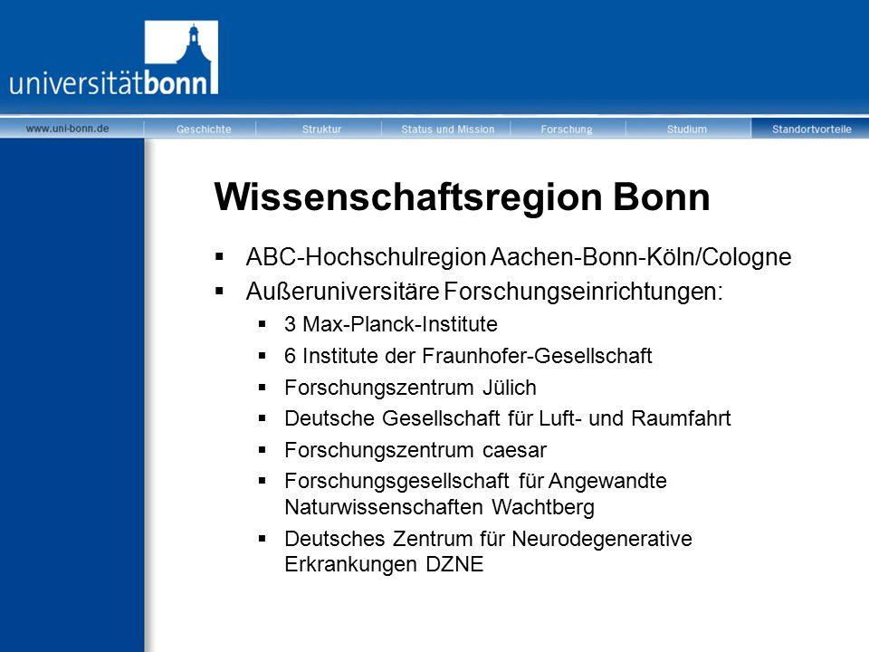 Wissenschaftsregion Bonn  ABC-Hochschulregion Aachen-Bonn-Köln/Cologne  Außeruniversitäre Forschungseinrichtungen:  3 Max-Planck-Institute  6 Inst