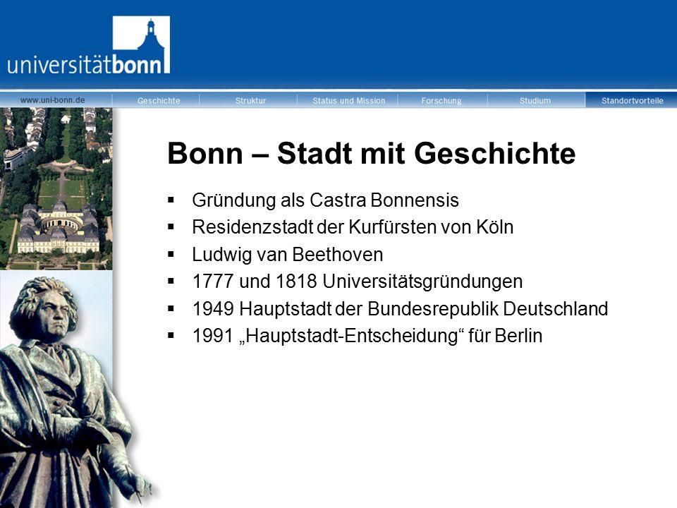 Bonn – Stadt mit Geschichte  Gründung als Castra Bonnensis  Residenzstadt der Kurfürsten von Köln  Ludwig van Beethoven  1777 und 1818 Universität