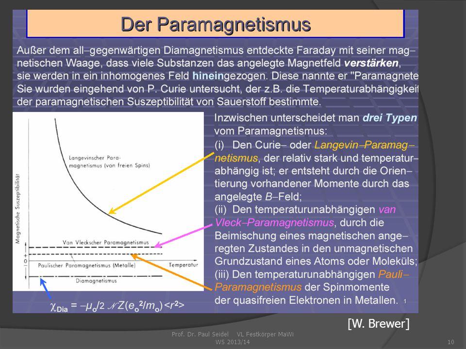 Prof. Dr. Paul Seidel VL Festkörper MaWi WS 2013/1410 [W. Brewer]