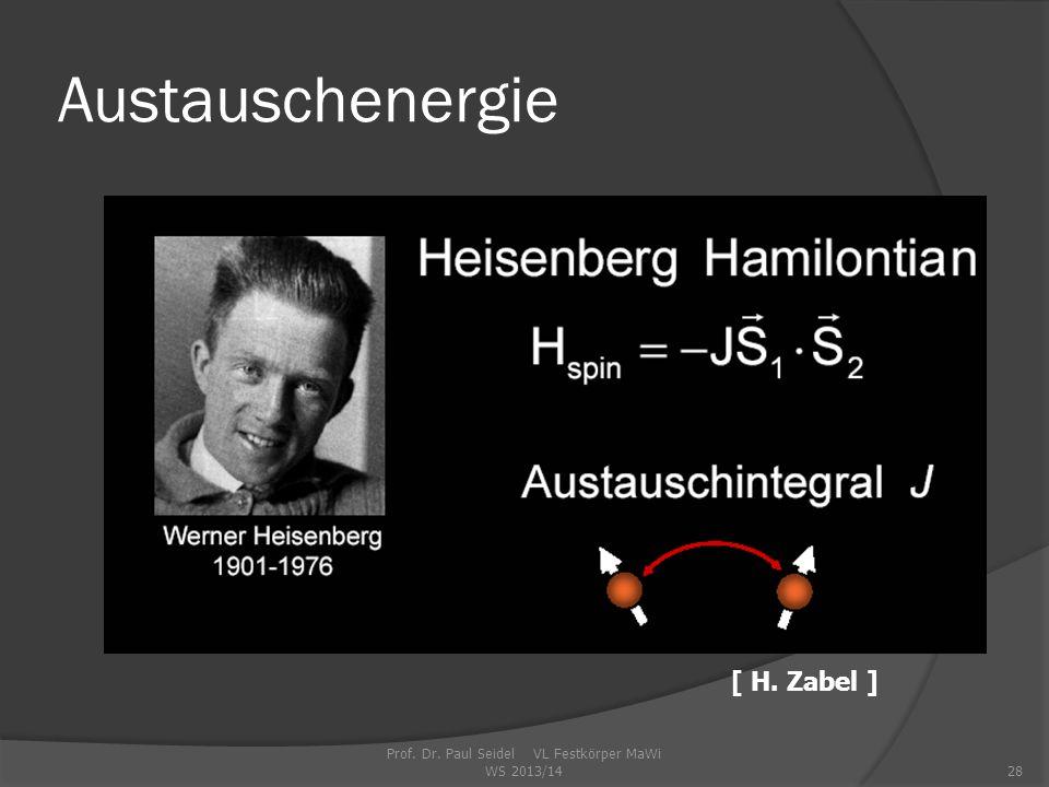 Prof. Dr. Paul Seidel VL Festkörper MaWi WS 2013/1428 Austauschenergie [ H. Zabel ]