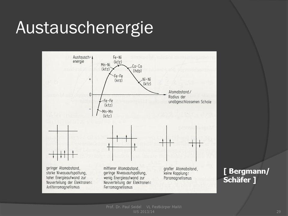 Prof. Dr. Paul Seidel VL Festkörper MaWi WS 2013/1429 Austauschenergie [ Bergmann/ Schäfer ]