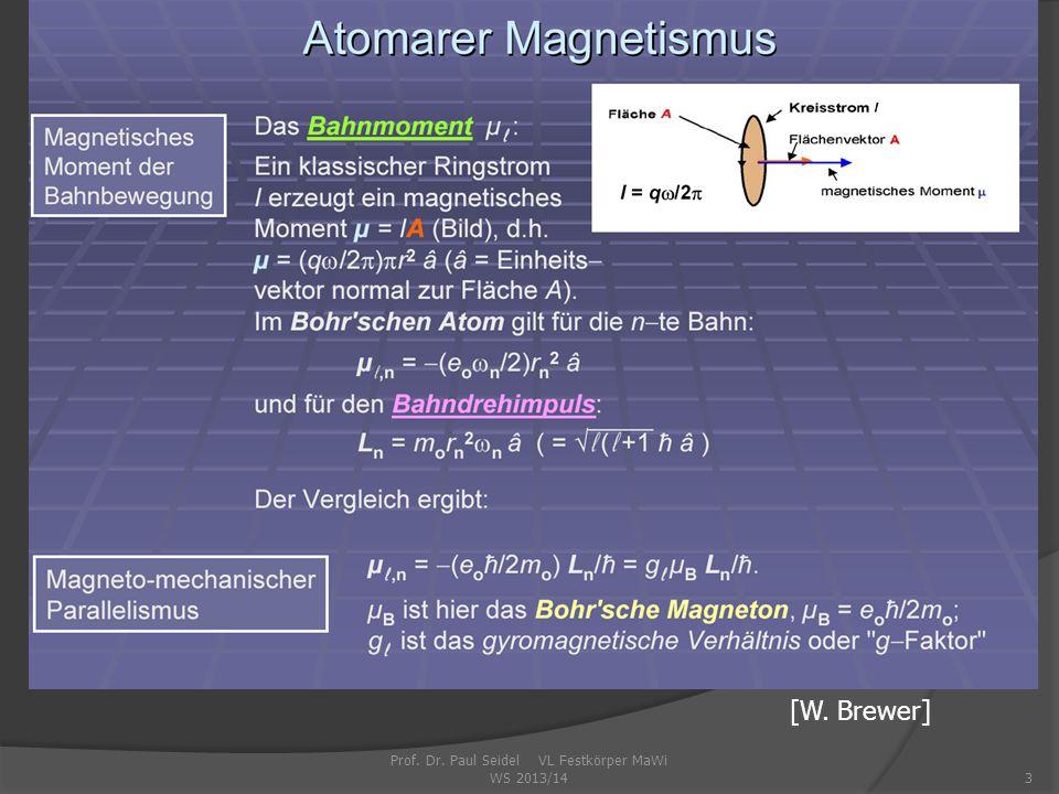 Prof. Dr. Paul Seidel VL Festkörper MaWi WS 2013/143 [W. Brewer]