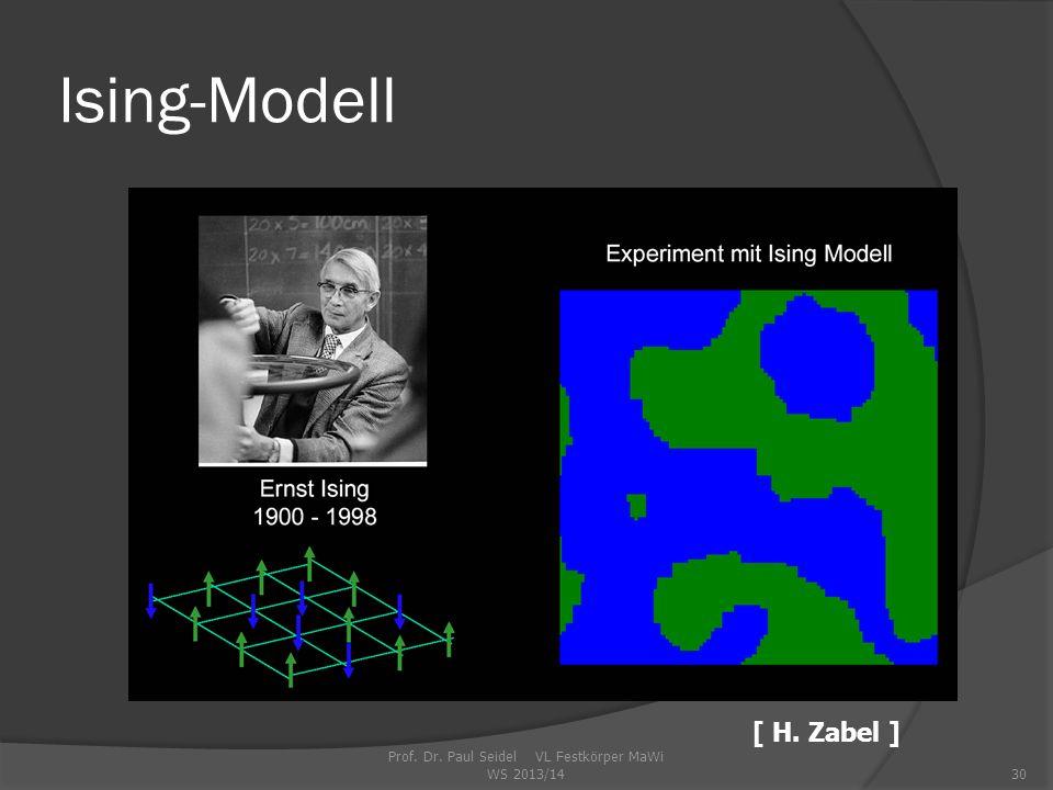 Prof. Dr. Paul Seidel VL Festkörper MaWi WS 2013/1430 Ising-Modell [ H. Zabel ]