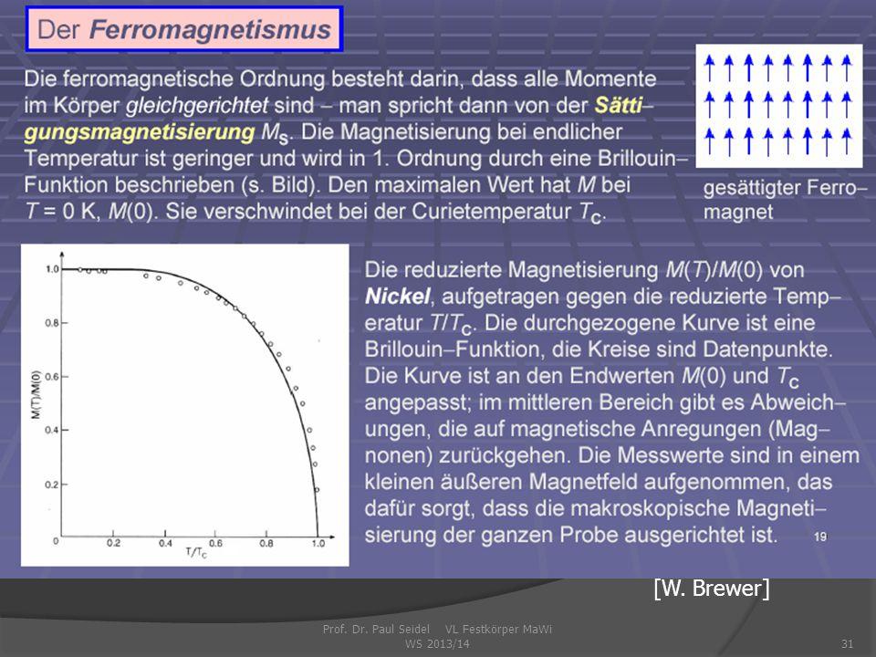 Prof. Dr. Paul Seidel VL Festkörper MaWi WS 2013/1431 [W. Brewer]