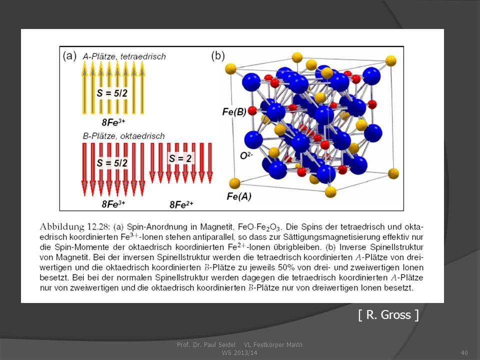 Prof. Dr. Paul Seidel VL Festkörper MaWi WS 2013/1440 [ R. Gross ]