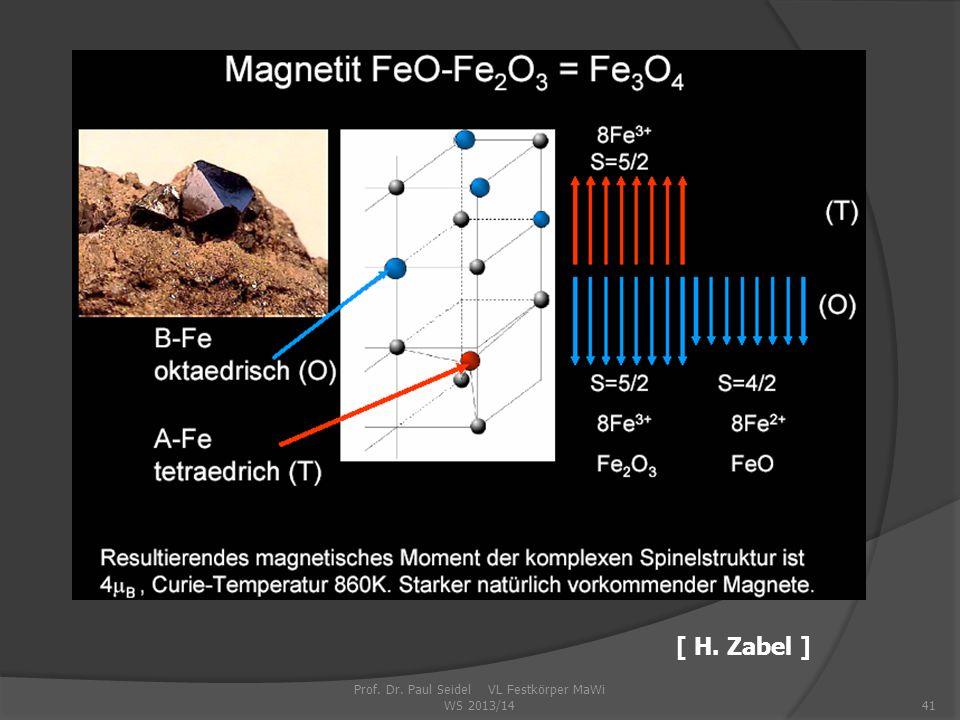 Prof. Dr. Paul Seidel VL Festkörper MaWi WS 2013/1441 [ H. Zabel ]
