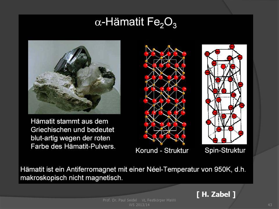 Prof. Dr. Paul Seidel VL Festkörper MaWi WS 2013/1443 [ H. Zabel ]