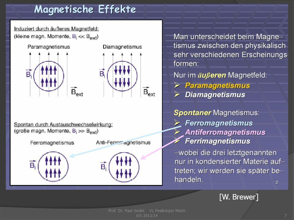 Prof. Dr. Paul Seidel VL Festkörper MaWi WS 2013/147 [W. Brewer]