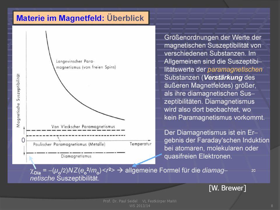 Prof. Dr. Paul Seidel VL Festkörper MaWi WS 2013/148 [W. Brewer]