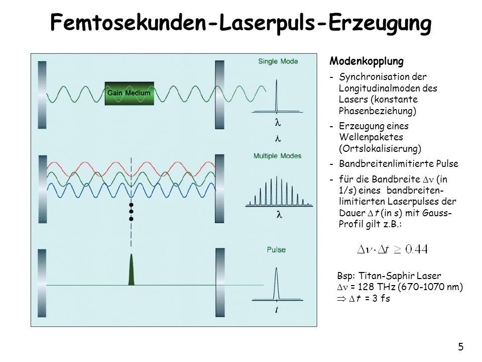 5 Modenkopplung -Synchronisation der Longitudinalmoden des Lasers (konstante Phasenbeziehung) -Erzeugung eines Wellenpaketes (Ortslokalisierung) -Band