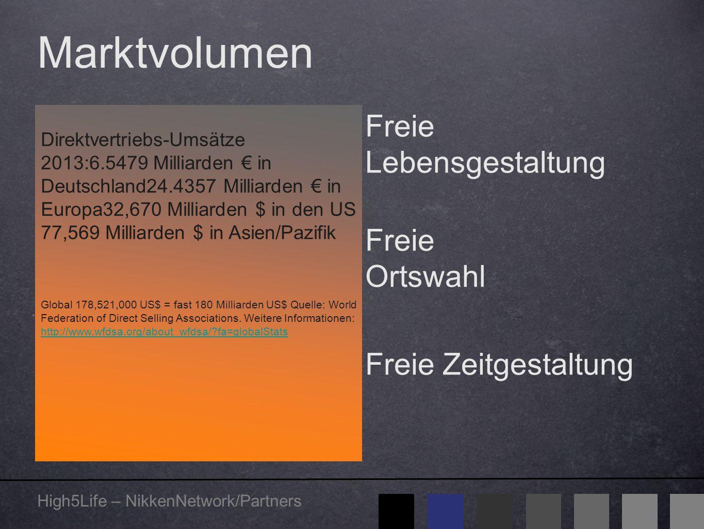 High5Life – NikkenNetwork/Partners Marktvolumen Freie Lebensgestaltung Freie Ortswahl Freie Zeitgestaltung Direktvertriebs-Umsätze 2013:6.5479 Milliar