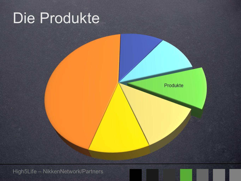 High5Life – NikkenNetwork/Partners Die Produkte Produkte
