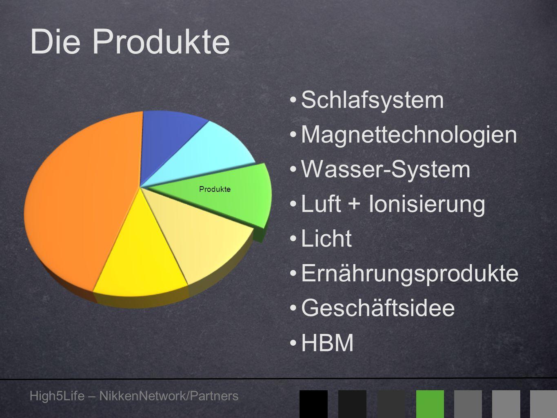 High5Life – NikkenNetwork/Partners Die Produkte Schlafsystem Magnettechnologien Wasser-System Luft + Ionisierung Licht Ernährungsprodukte Geschäftside