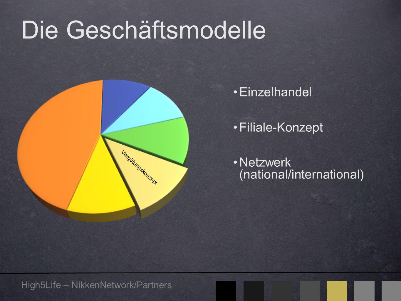 High5Life – NikkenNetwork/Partners Die Geschäftsmodelle Vergütungskonzept Einzelhandel Filiale-Konzept Netzwerk (national/international)