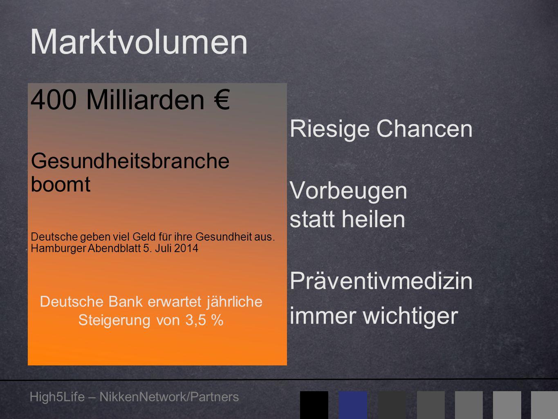 High5Life – NikkenNetwork/Partners Marktvolumen Riesige Chancen Vorbeugen statt heilen Präventivmedizin immer wichtiger Deutsche Bank erwartet jährlic