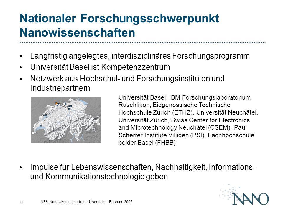 NFS Nanowissenschaften - Übersicht - Februar 200511 Nationaler Forschungsschwerpunkt Nanowissenschaften Langfristig angelegtes, interdisziplinäres For