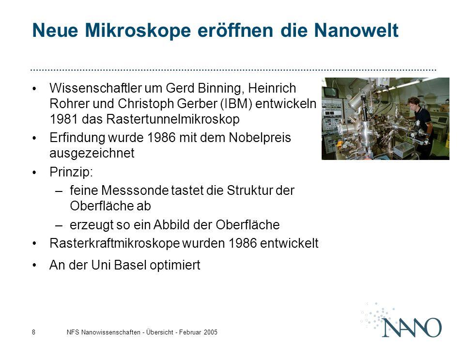 NFS Nanowissenschaften - Übersicht - Februar 20058 Neue Mikroskope eröffnen die Nanowelt Wissenschaftler um Gerd Binning, Heinrich Rohrer und Christop