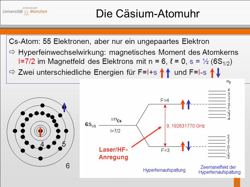 12 Termschema des Grundzustandes Die Cäsium-Atomuhr Cs-Atom: 55 Elektronen, aber nur ein ungepaartes Elektron  Hyperfeinwechselwirkung: magnetisches