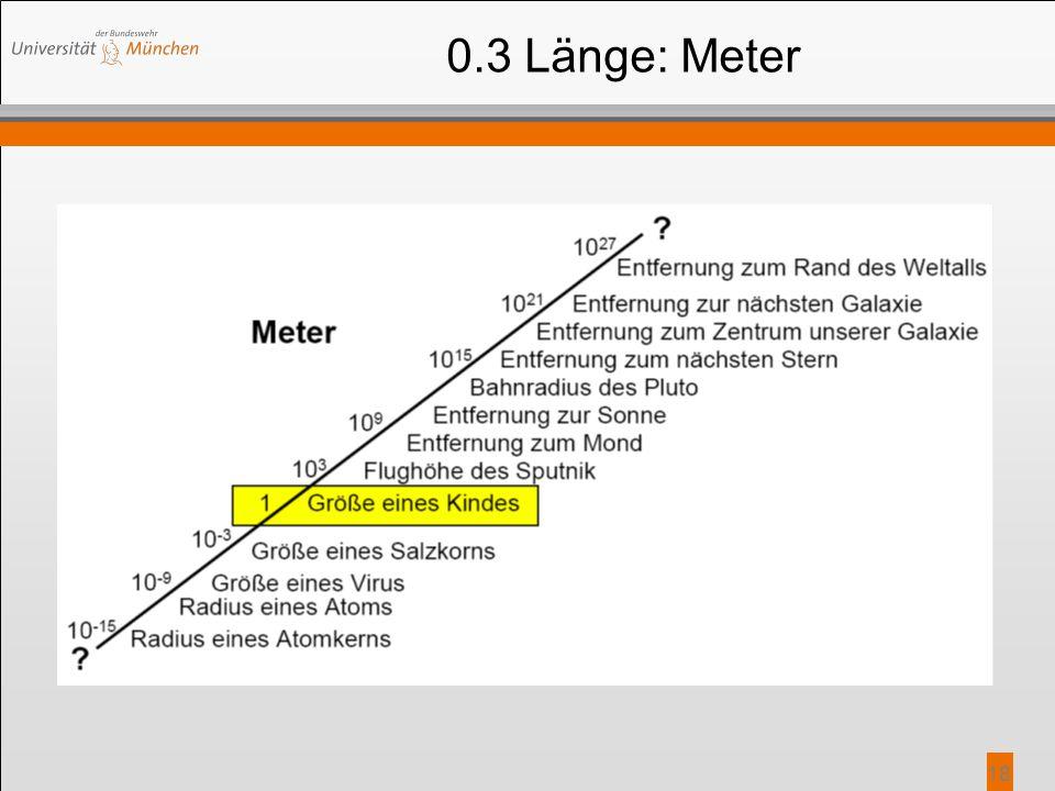 18 0.3 Länge: Meter