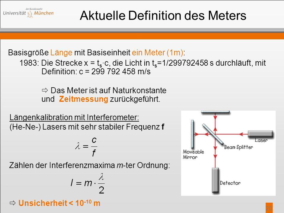 20 Aktuelle Definition des Meters Basisgröße Länge mit Basiseinheit ein Meter (1m): 1983: Die Strecke x = t s ∙c, die Licht in t s =1/299792458 s durc
