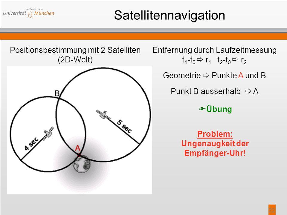 22 Satellitennavigation Positionsbestimmung mit 2 Satelliten (2D-Welt) Punkt B ausserhalb  A Entfernung durch Laufzeitmessung t 1 -t 0  r 1 t 2 -t 0