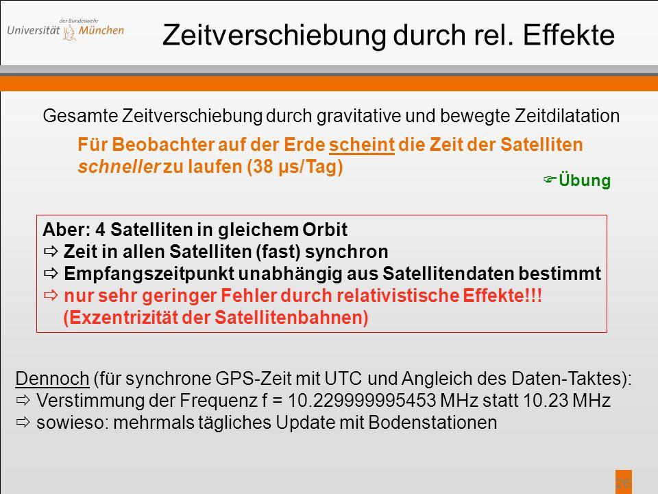 26 Zeitverschiebung durch rel. Effekte Für Beobachter auf der Erde scheint die Zeit der Satelliten schneller zu laufen (38 µs/Tag) Gesamte Zeitverschi