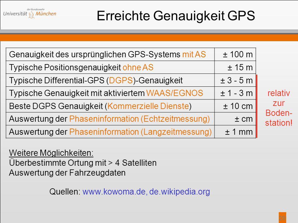 29 Erreichte Genauigkeit GPS Genauigkeit des ursprünglichen GPS-Systems mit AS± 100 m Typische Positionsgenauigkeit ohne AS± 15 m Typische Differentia