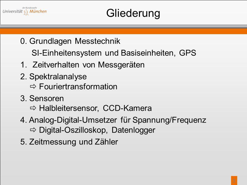 3 Gliederung 0. Grundlagen Messtechnik SI-Einheitensystem und Basiseinheiten, GPS 1.Zeitverhalten von Messgeräten 2. Spektralanalyse  Fouriertransfor