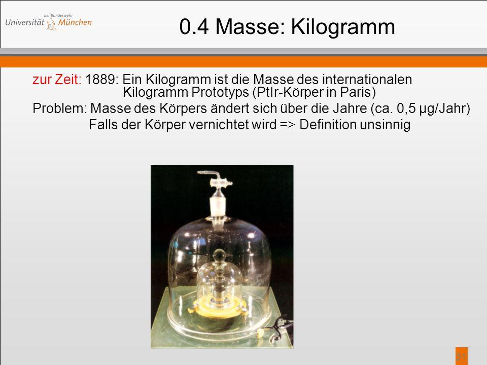 31 0.4 Masse: Kilogramm zur Zeit: 1889: Ein Kilogramm ist die Masse des internationalen Kilogramm Prototyps (PtIr-Körper in Paris) Problem: Masse des