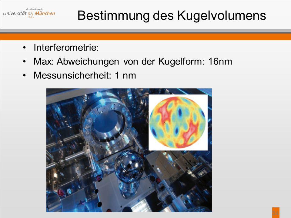 Bestimmung des Kugelvolumens Interferometrie: Max: Abweichungen von der Kugelform: 16nm Messunsicherheit: 1 nm 34