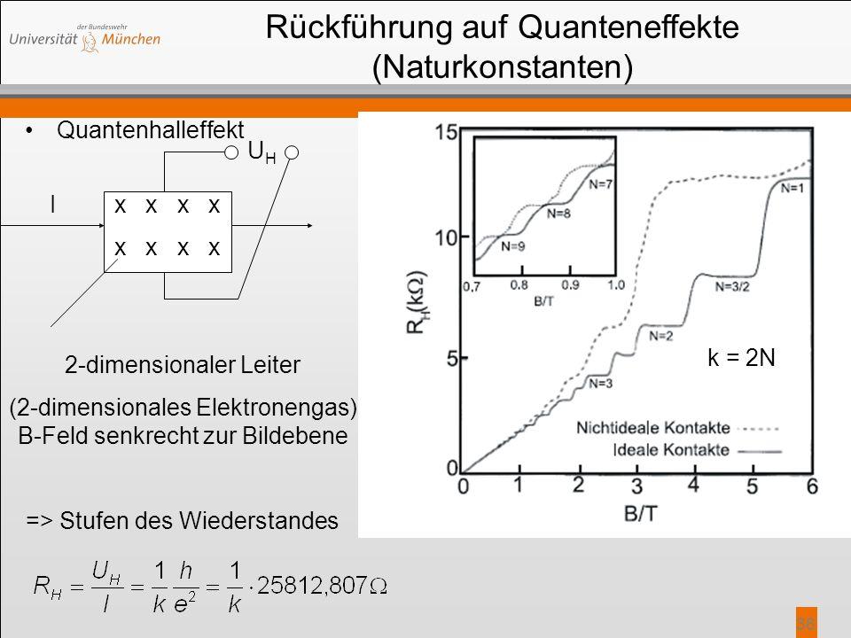 36 Rückführung auf Quanteneffekte (Naturkonstanten) Quantenhalleffekt 2-dimensionaler Leiter (2-dimensionales Elektronengas) B-Feld senkrecht zur Bild