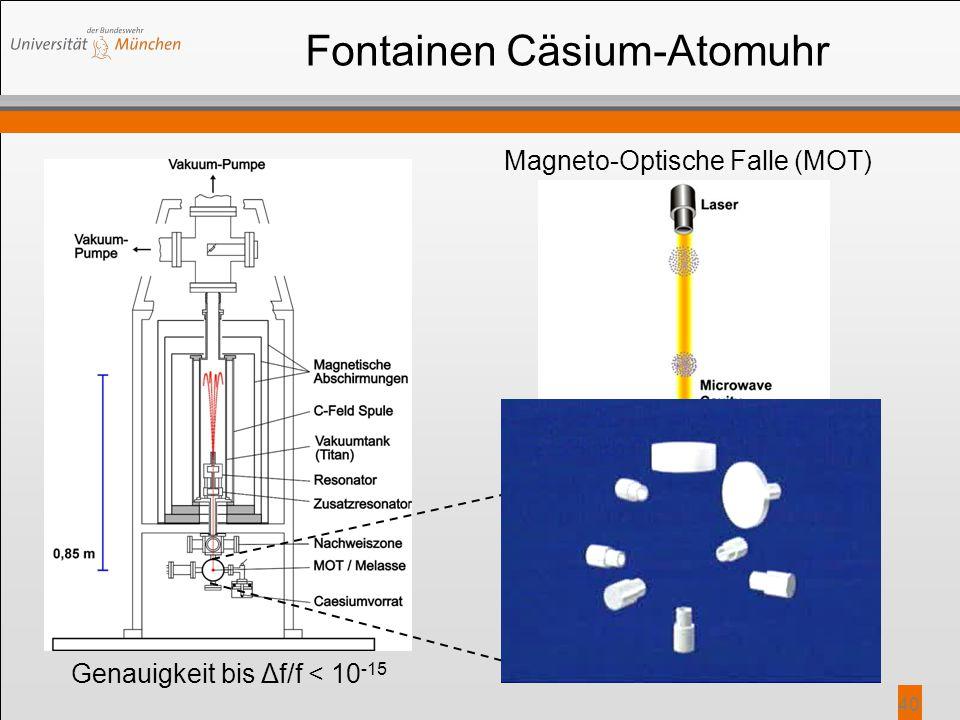 40 Fontainen Cäsium-Atomuhr Magneto-Optische Falle (MOT) Genauigkeit bis Δf/f < 10 -15