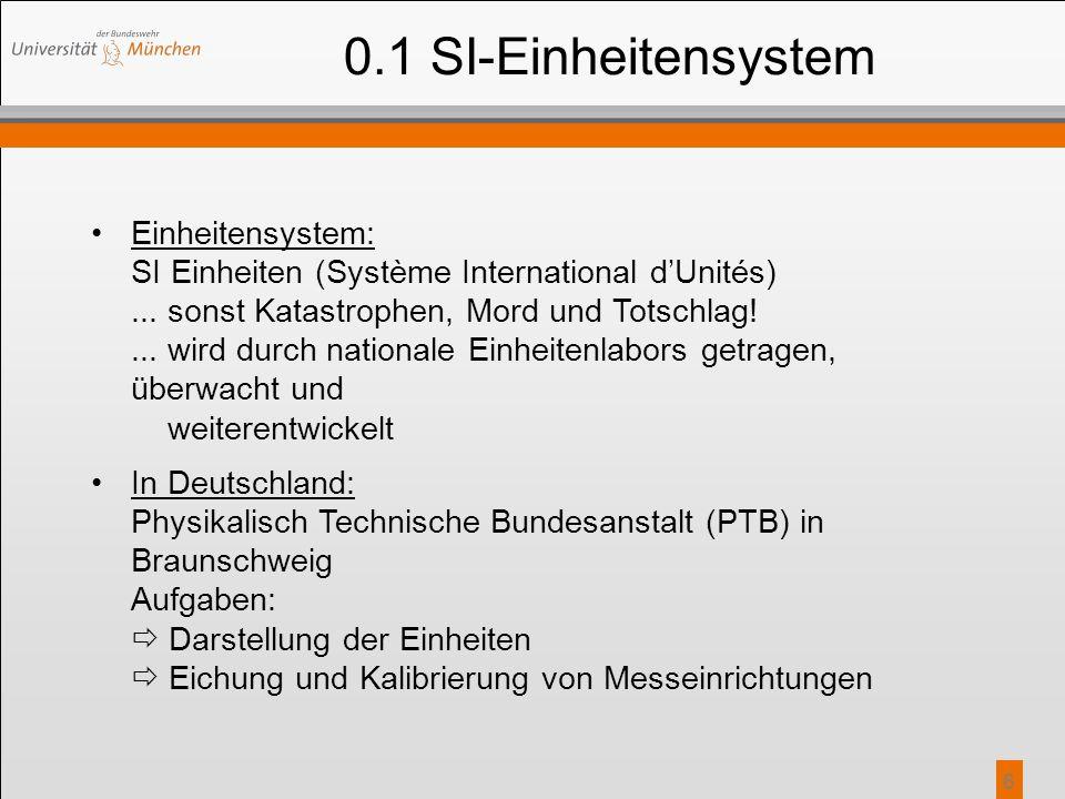 6 0.1 SI-Einheitensystem Einheitensystem: SI Einheiten (Système International d'Unités)... sonst Katastrophen, Mord und Totschlag!... wird durch natio
