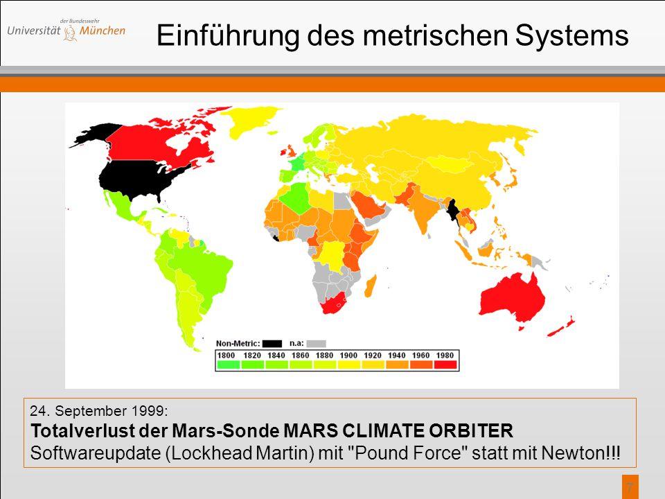 7 Einführung des metrischen Systems 24. September 1999: Totalverlust der Mars-Sonde MARS CLIMATE ORBITER Softwareupdate (Lockhead Martin) mit