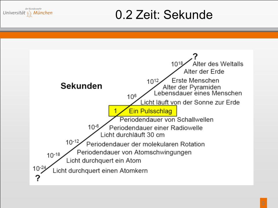 20 Aktuelle Definition des Meters Basisgröße Länge mit Basiseinheit ein Meter (1m): 1983: Die Strecke x = t s ∙c, die Licht in t s =1/299792458 s durchläuft, mit Definition: c = 299 792 458 m/s  Das Meter ist auf Naturkonstante und Zeitmessung zurückgeführt.