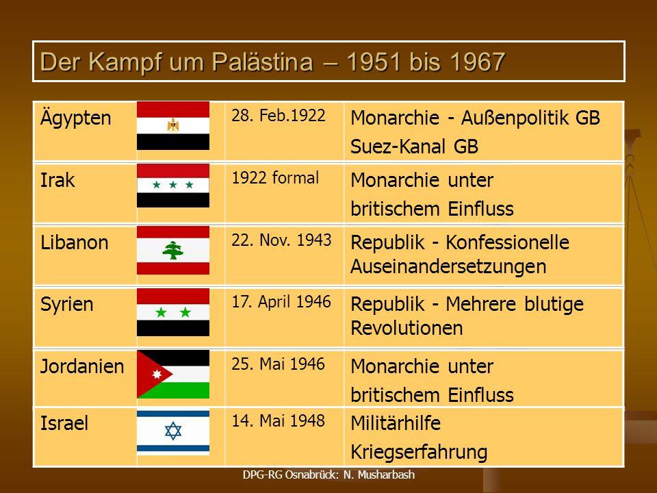 DPG-RG Osnabrück: N. Musharbash Der Kampf um Palästina – 1951 bis 1967 Ägypten 28. Feb.1922 Monarchie - Außenpolitik GB Suez-Kanal GB Irak 1922 formal