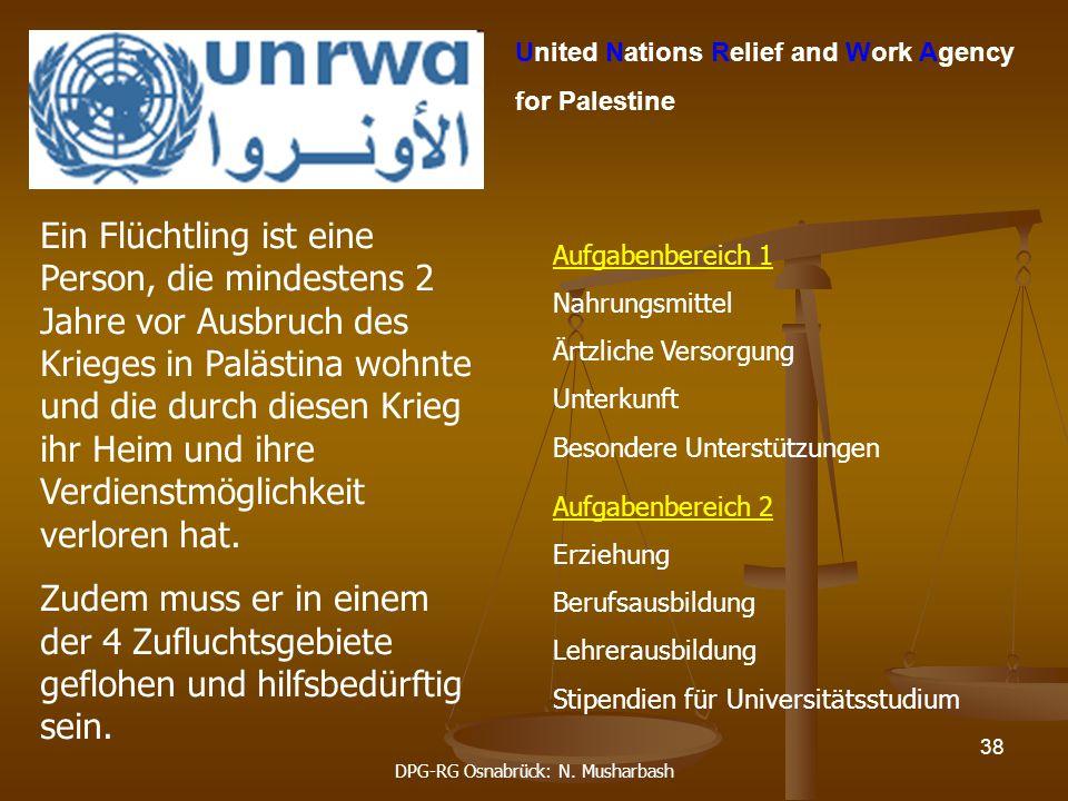 DPG-RG Osnabrück: N. Musharbash 38 United Nations Relief and Work Agency for Palestine Aufgabenbereich 1 Nahrungsmittel Ärtzliche Versorgung Unterkunf
