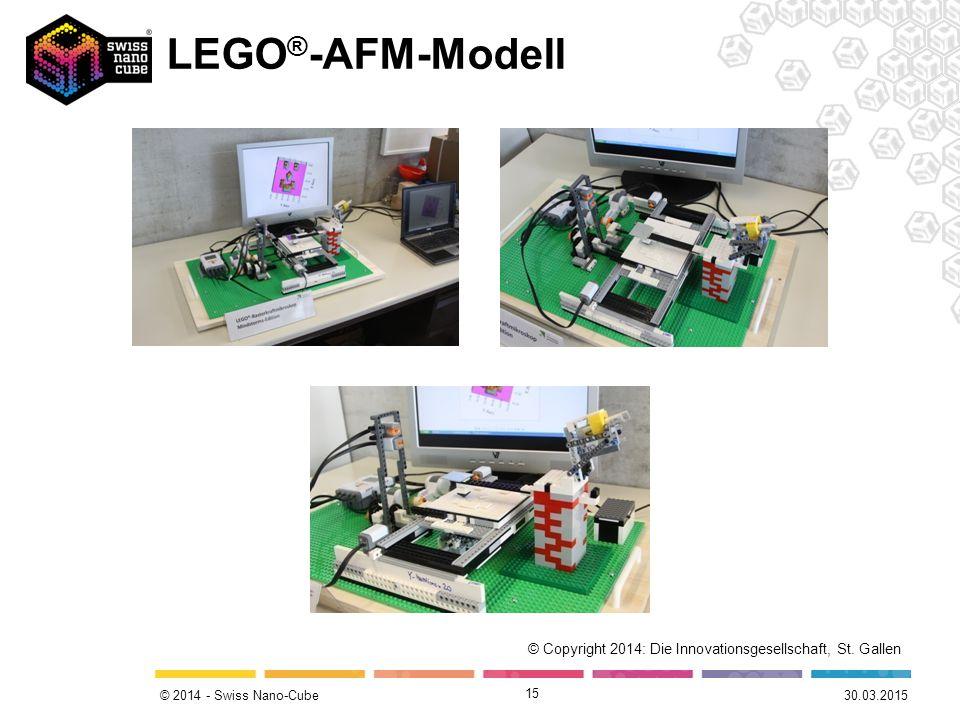 © 2014 - Swiss Nano-Cube 15 30.03.2015 LEGO ® -AFM-Modell © Copyright 2014: Die Innovationsgesellschaft, St.