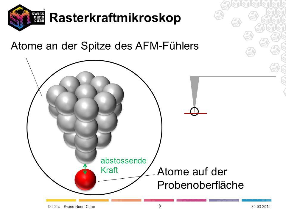 © 2014 - Swiss Nano-Cube Rasterkraftmikroskop 8 Atome an der Spitze des AFM-Fühlers Atome auf der Probenoberfläche abstossende Kraft 30.03.2015